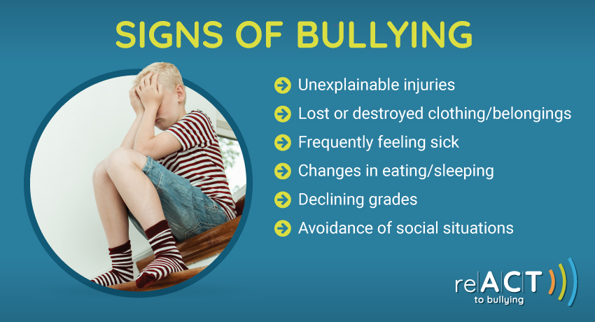 signs of being bullied